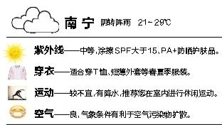 谷雨節氣已過 氣象部門預計20日至26日進入多雨期