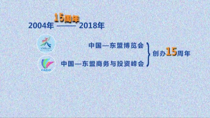 動畫微視頻|東博會15年成績單