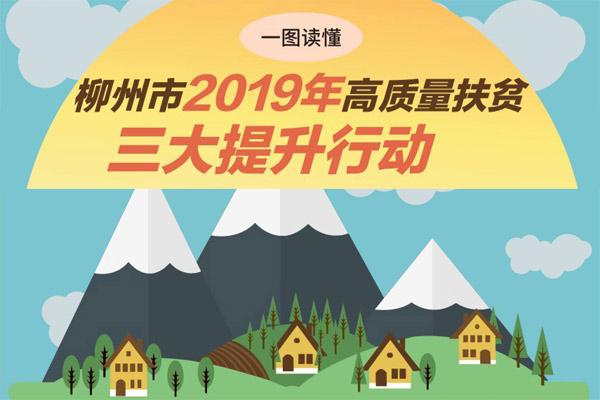 一圖讀懂柳州市2019年高質量扶貧三大提升行動