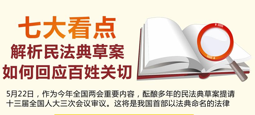 兩會(hui)新華視點︰七(qi)大看點解析民法典草案如(ru)何(he)回應(ying)百姓關切